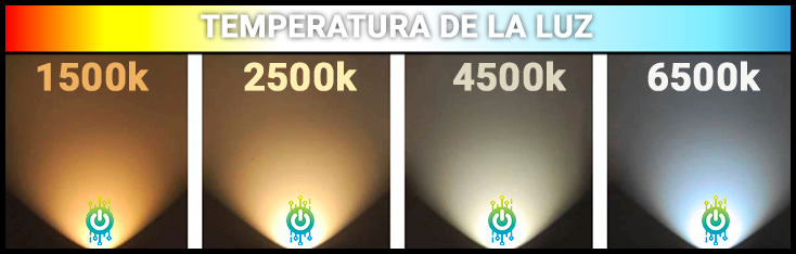 temperatura de la luz led